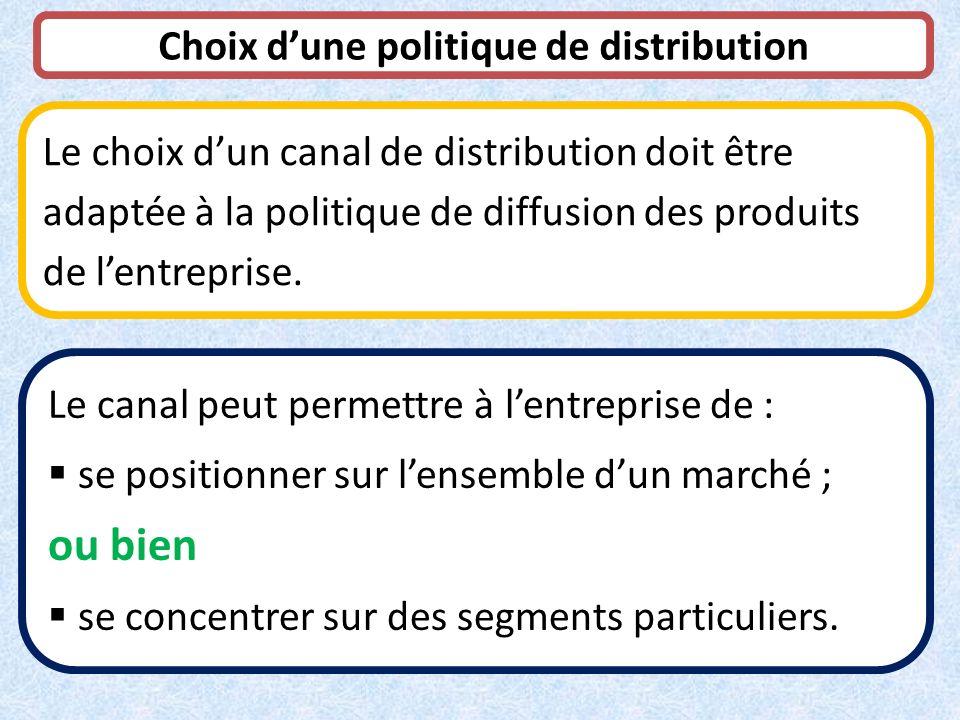 Choix dune politique de distribution Le choix dun canal de distribution doit être adaptée à la politique de diffusion des produits de lentreprise. Le