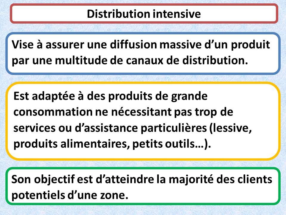 Distribution intensive Vise à assurer une diffusion massive dun produit par une multitude de canaux de distribution. Son objectif est datteindre la ma