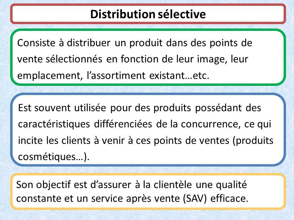 Distribution sélective Consiste à distribuer un produit dans des points de vente sélectionnés en fonction de leur image, leur emplacement, lassortimen