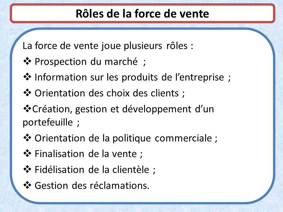 Rôles de la force de vente La force de vente joue plusieurs rôles : Prospection du marché ; Information sur les produits de lentreprise ; Orientation