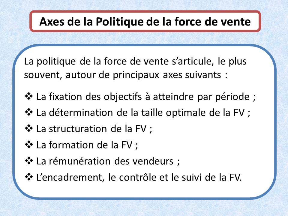 Axes de la Politique de la force de vente La politique de la force de vente sarticule, le plus souvent, autour de principaux axes suivants : La fixati