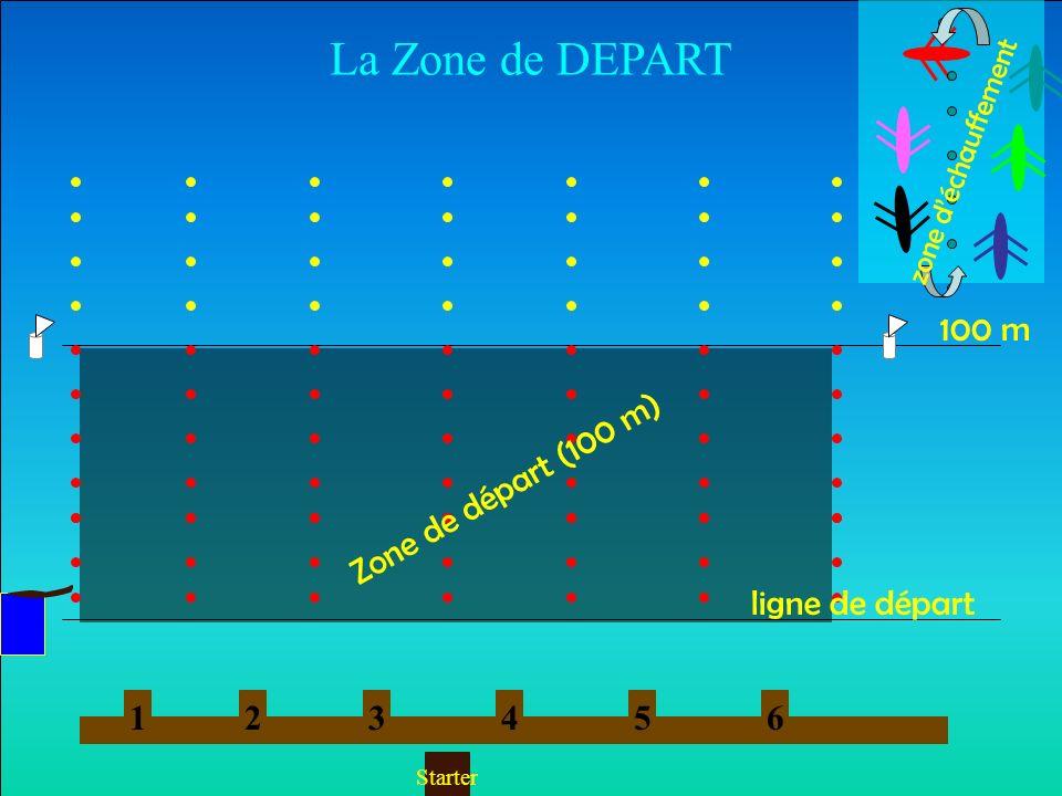 La Zone de DEPART 123456 ligne de départ zone déchauffement Zone de départ (100 m) 100 m Starter