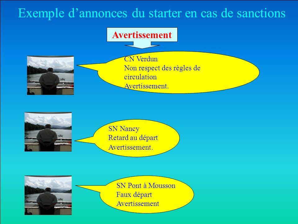 Exemple dannonces du starter en cas de sanctions Avertissement CN Verdun Non respect des règles de circulation Avertissement.