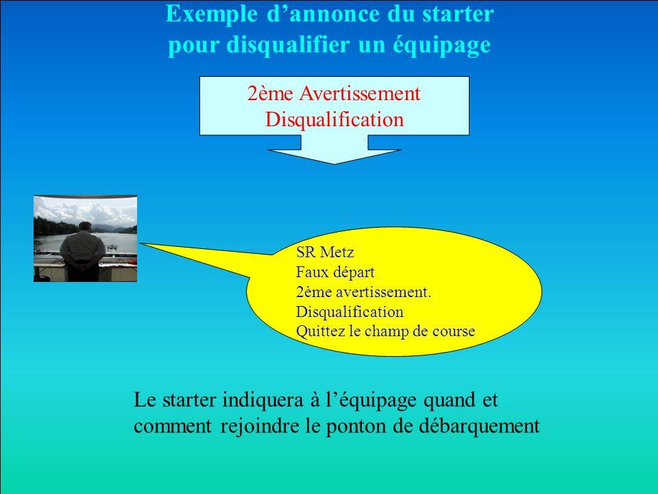 Exemple dannonce du starter pour disqualifier un équipage 2ème Avertissement Disqualification SR Metz Faux départ 2ème avertissement.