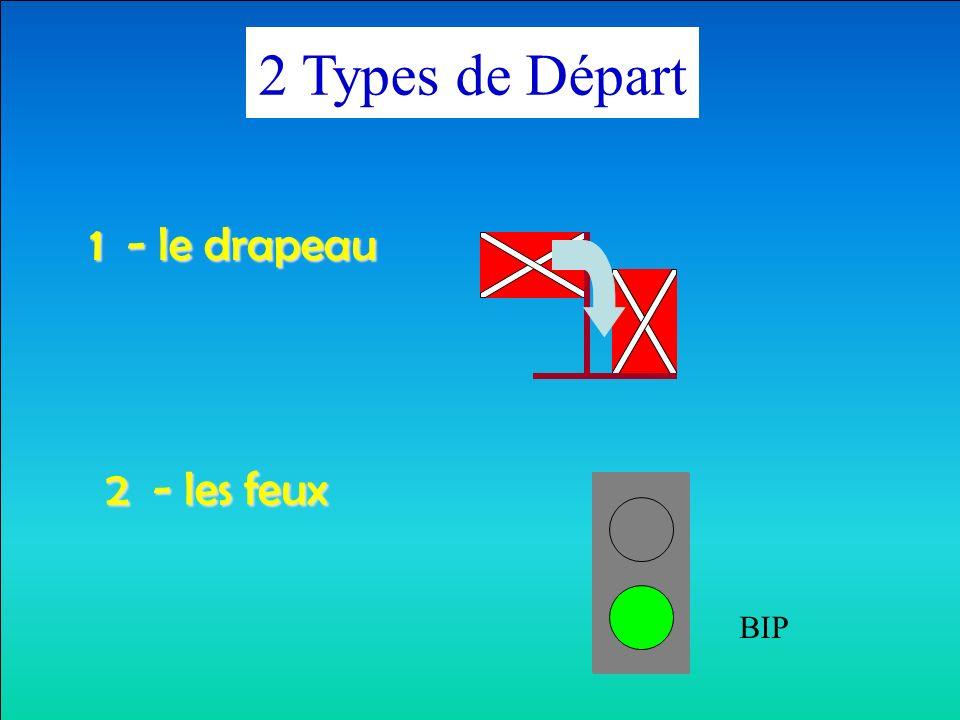 1 - le drapeau 2 Types de Départ 2 - les feux BIP