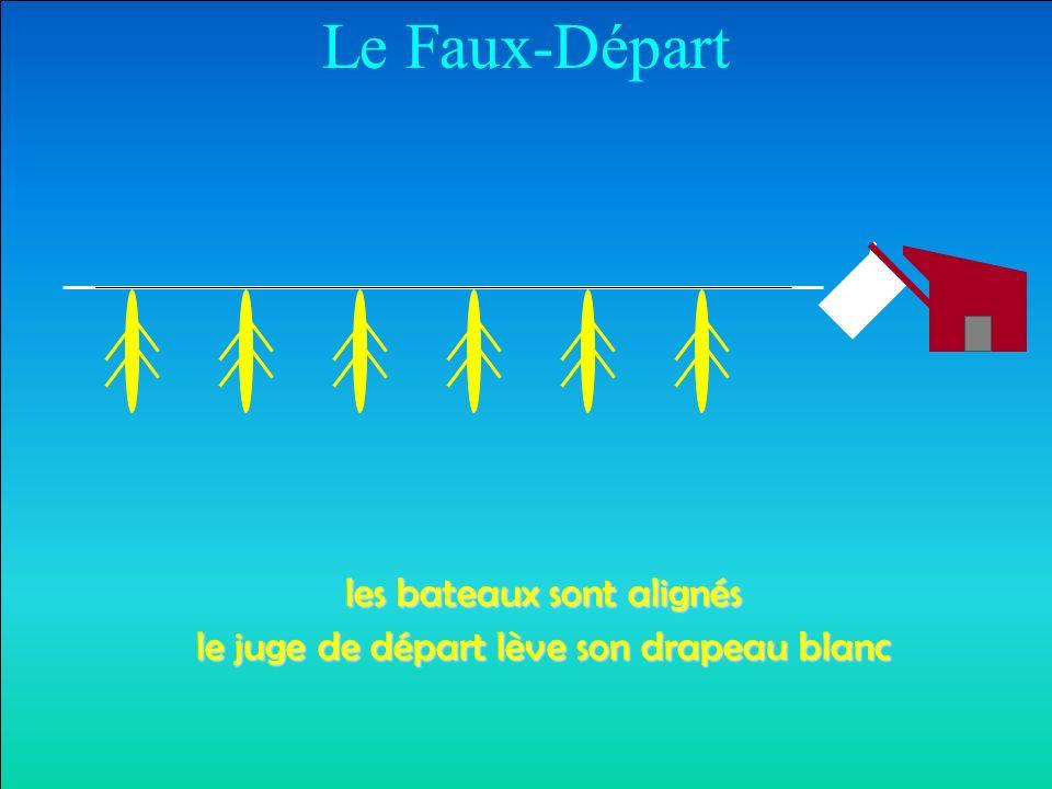 Le Faux-Départ les bateaux sont alignés le juge de départ lève son drapeau blanc