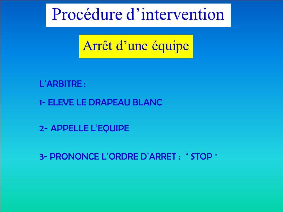 Procédure dintervention Arrêt dune équipe L ARBITRE : 1- ELEVE LE DRAPEAU BLANC 2- APPELLE L EQUIPE 3- PRONONCE L ORDRE D ARRET : STOP
