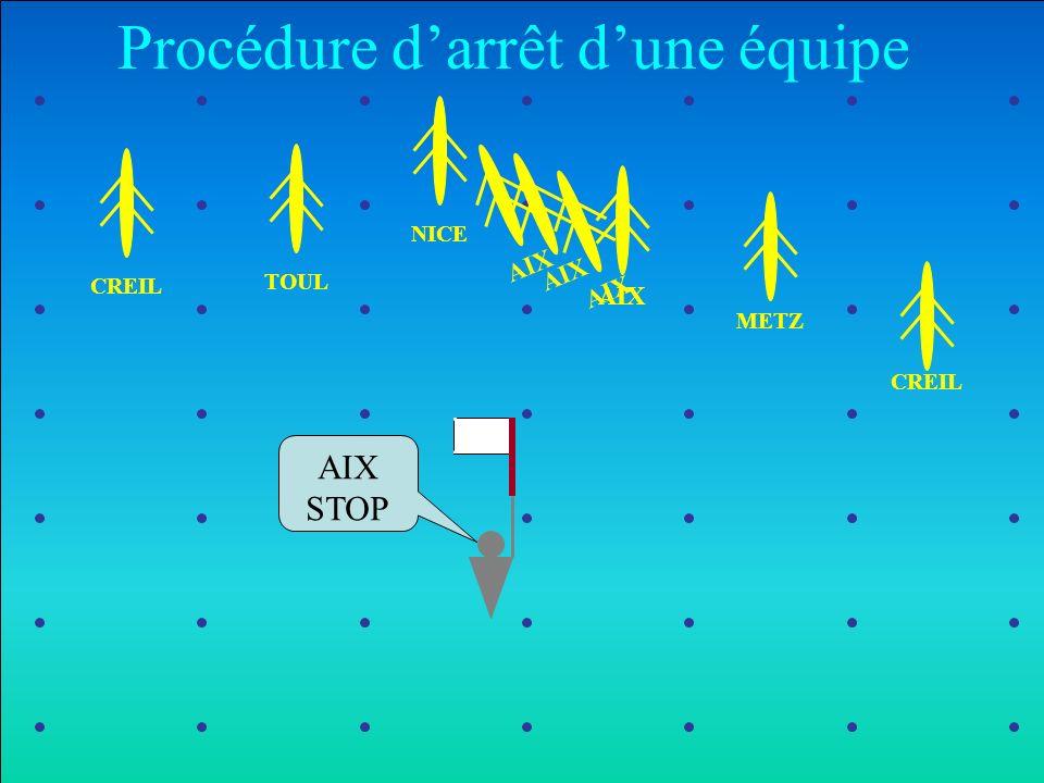 AIX CREIL METZ NICETOULCREIL Procédure darrêt dune équipe AIX STOP AIX