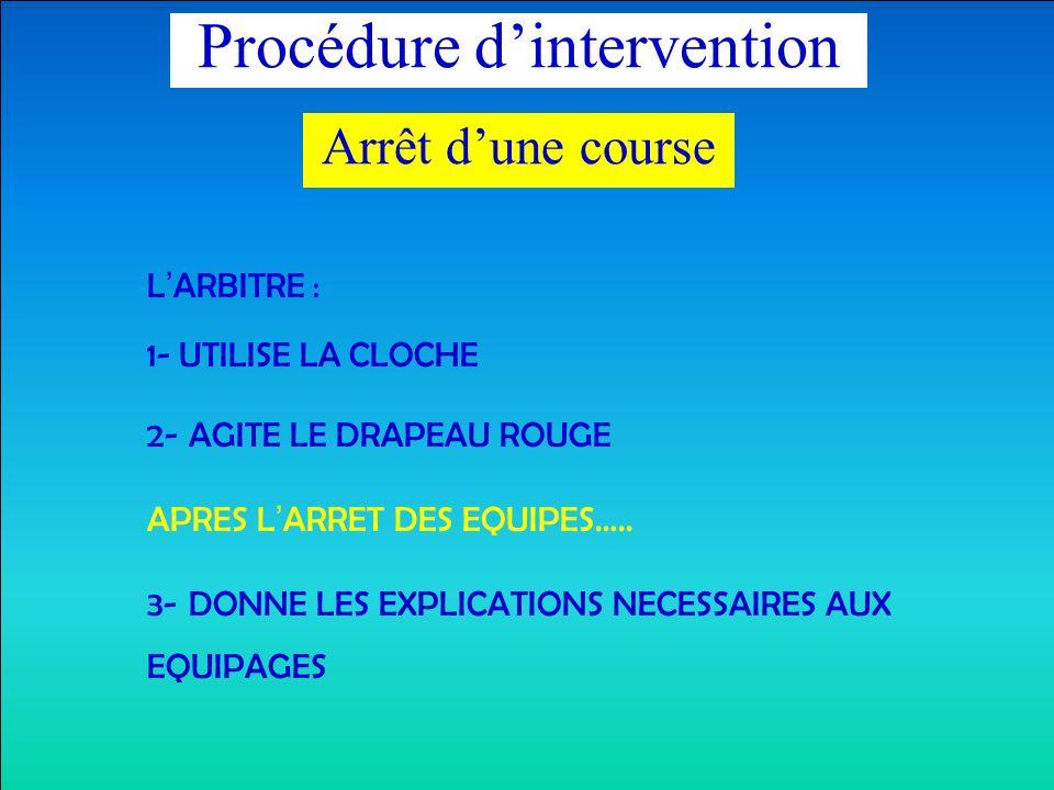 Procédure dintervention Arrêt dune course L ARBITRE : 1- UTILISE LA CLOCHE 2- AGITE LE DRAPEAU ROUGE APRES L ARRET DES EQUIPES…..