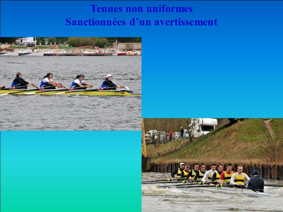 9 Tenues non uniformes Sanctionnées dun avertissement