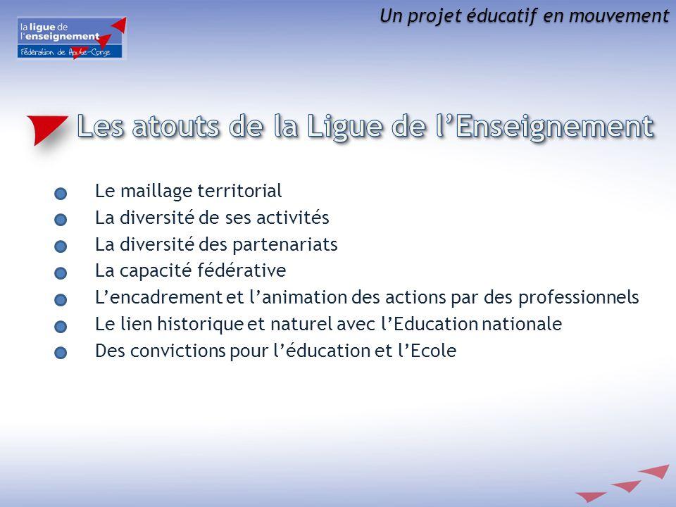 Un projet éducatif en mouvement Le maillage territorial La diversité de ses activités La diversité des partenariats La capacité fédérative Lencadremen