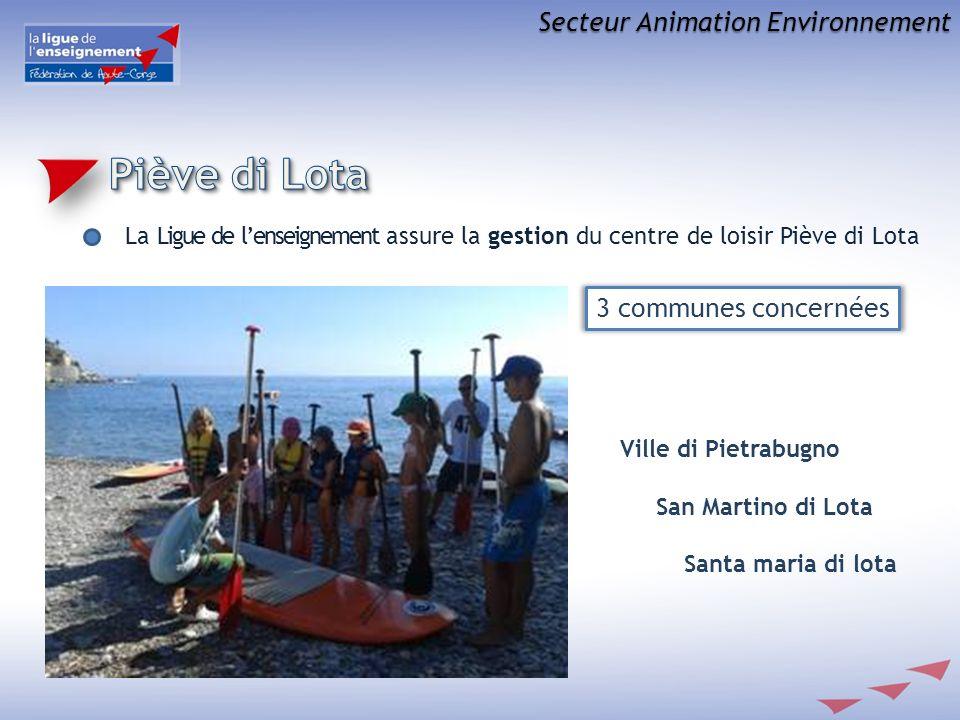 Secteur Animation Environnement La Ligue de lenseignement assure la gestion du centre de loisir Piève di Lota Ville di Pietrabugno San Martino di Lota Santa maria di lota 3 communes concernées