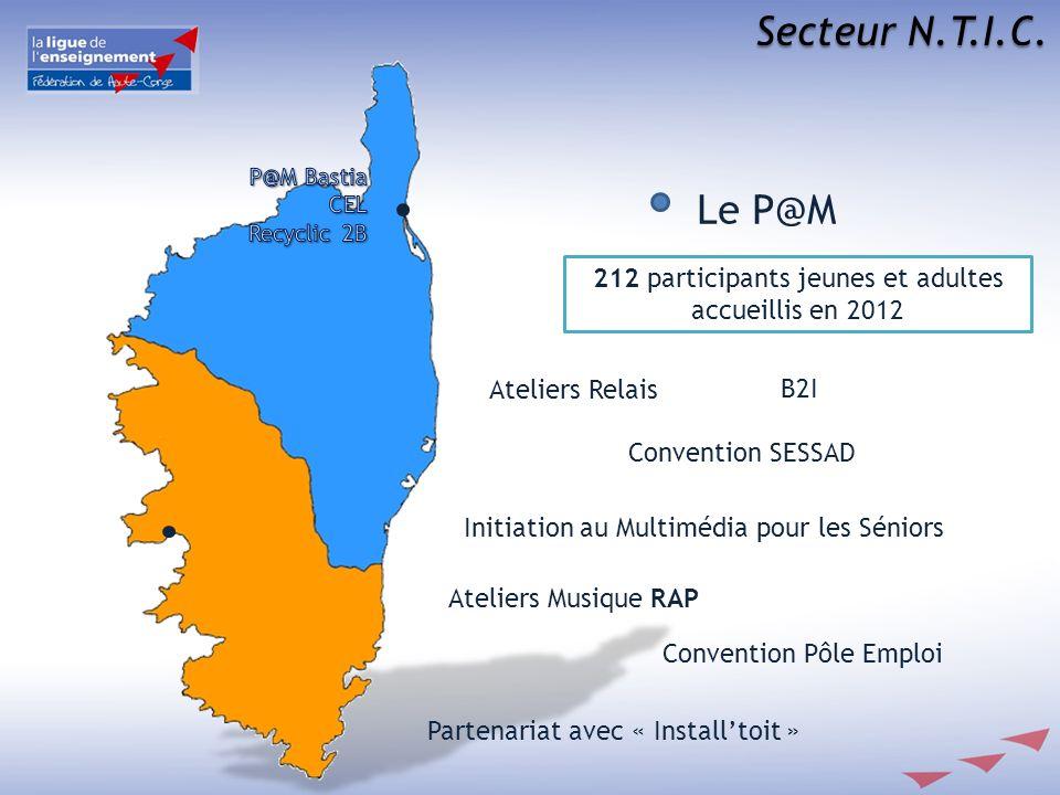 Secteur N.T.I.C. Le P@M 212 participants jeunes et adultes accueillis en 2012 Ateliers Relais B2I Convention SESSAD Initiation au Multimédia pour les