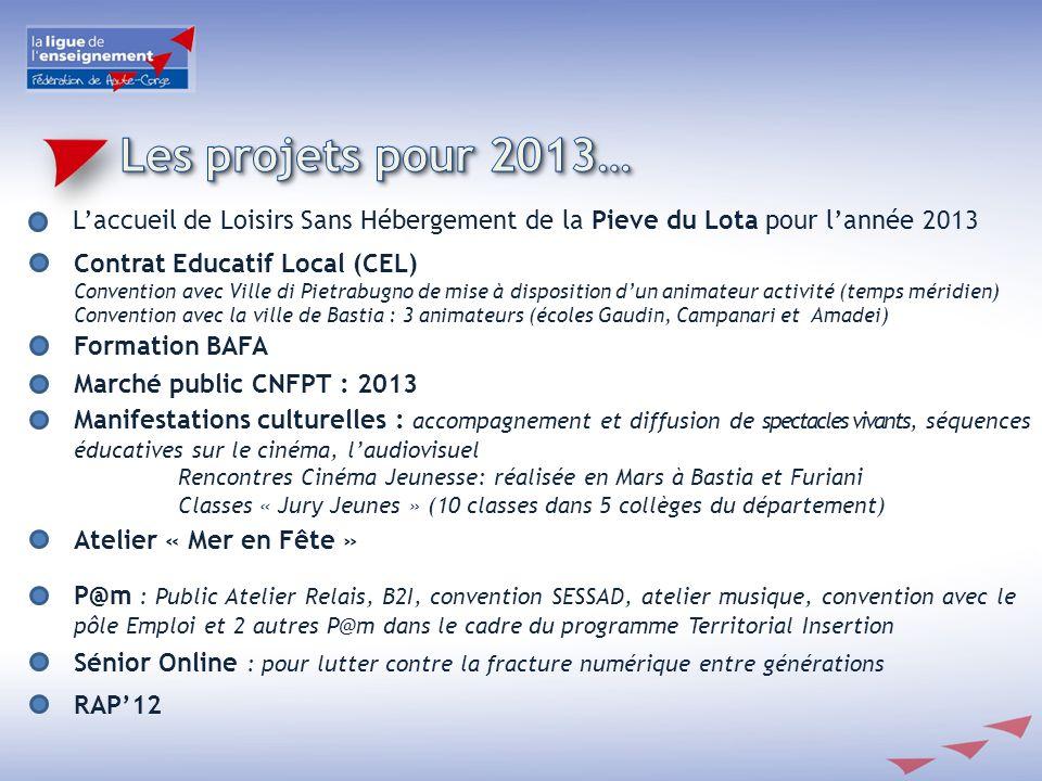 Laccueil de Loisirs Sans Hébergement de la Pieve du Lota pour lannée 2013 Contrat Educatif Local (CEL) Convention avec Ville di Pietrabugno de mise à