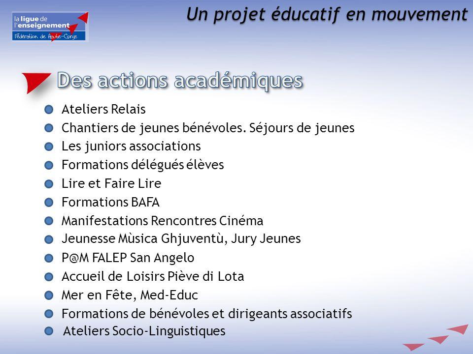 Un projet éducatif en mouvement Ateliers Relais Chantiers de jeunes bénévoles.