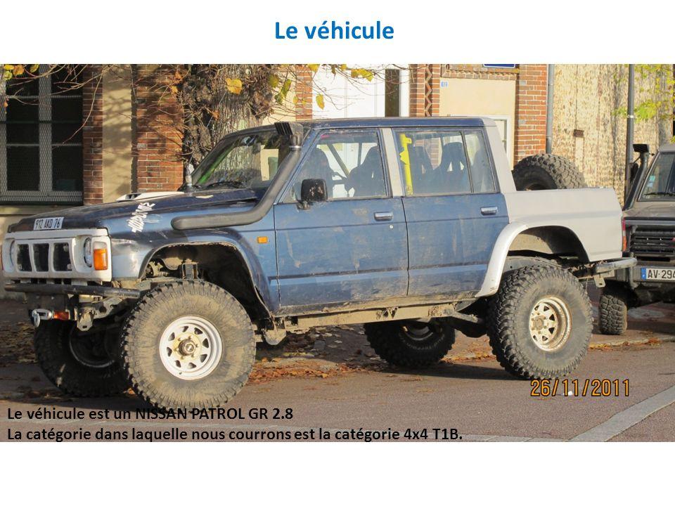 Le véhicule Le véhicule est un NISSAN PATROL GR 2.8 La catégorie dans laquelle nous courrons est la catégorie 4x4 T1B.
