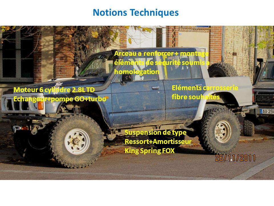 Notions Techniques Moteur 6 cylindre 2.8L TD Echangeur+pompe GO+turbo Suspension de type Ressort+Amortisseur King Spring FOX Arceau a renforcer + mont