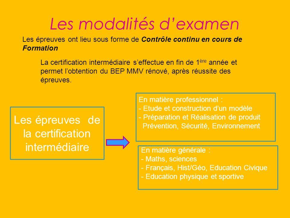 Les modalités dexamen Les épreuves ont lieu sous forme de Contrôle continu en cours de Formation La certification intermédiaire seffectue en fin de 1