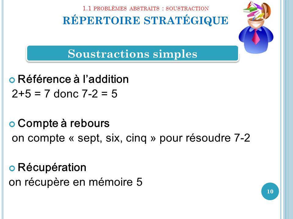 1.1 PROBLÈMES ABSTRAITS : SOUSTRACTION RÉPERTOIRE STRATÉGIQUE 10 Référence à laddition 2+5 = 7 donc 7-2 = 5 Compte à rebours on compte « sept, six, ci