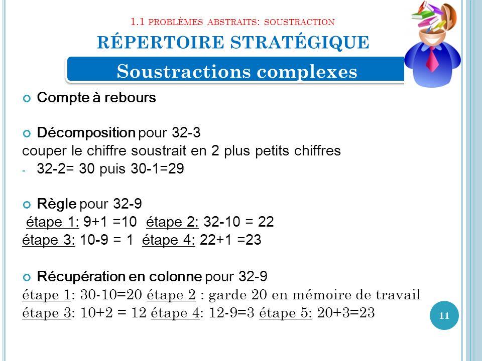 1.1 PROBLÈMES ABSTRAITS : SOUSTRACTION RÉPERTOIRE STRATÉGIQUE 11 Compte à rebours Décomposition pour 32-3 couper le chiffre soustrait en 2 plus petits