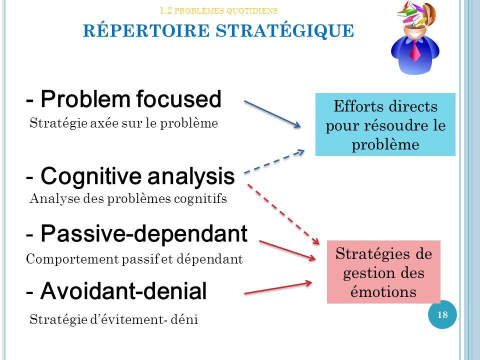 1.2 PROBLÈMES QUOTIDIENS RÉPERTOIRE STRATÉGIQUE 18 - Problem focused - Cognitive analysis - Passive-dependant - Avoidant-denial Efforts directs pour r