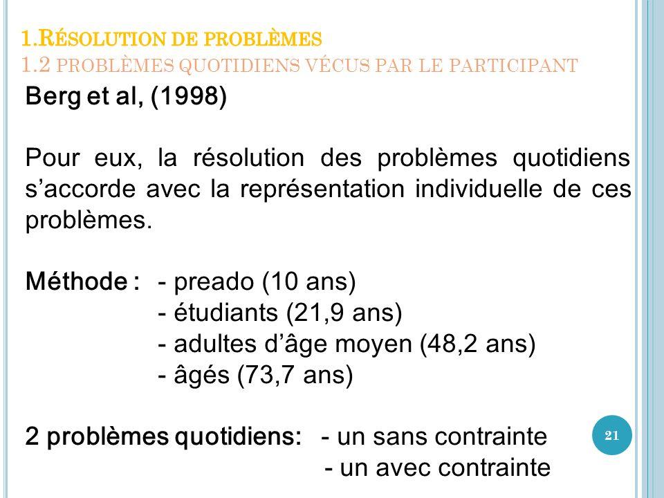 21 Berg et al, (1998) Pour eux, la résolution des problèmes quotidiens saccorde avec la représentation individuelle de ces problèmes. Méthode : - prea
