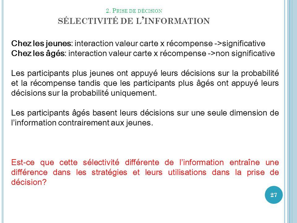 2. P RISE DE DÉCISION SÉLECTIVITÉ DE L INFORMATION 27 Chez les jeunes: interaction valeur carte x récompense ->significative Chez les âgés: interactio