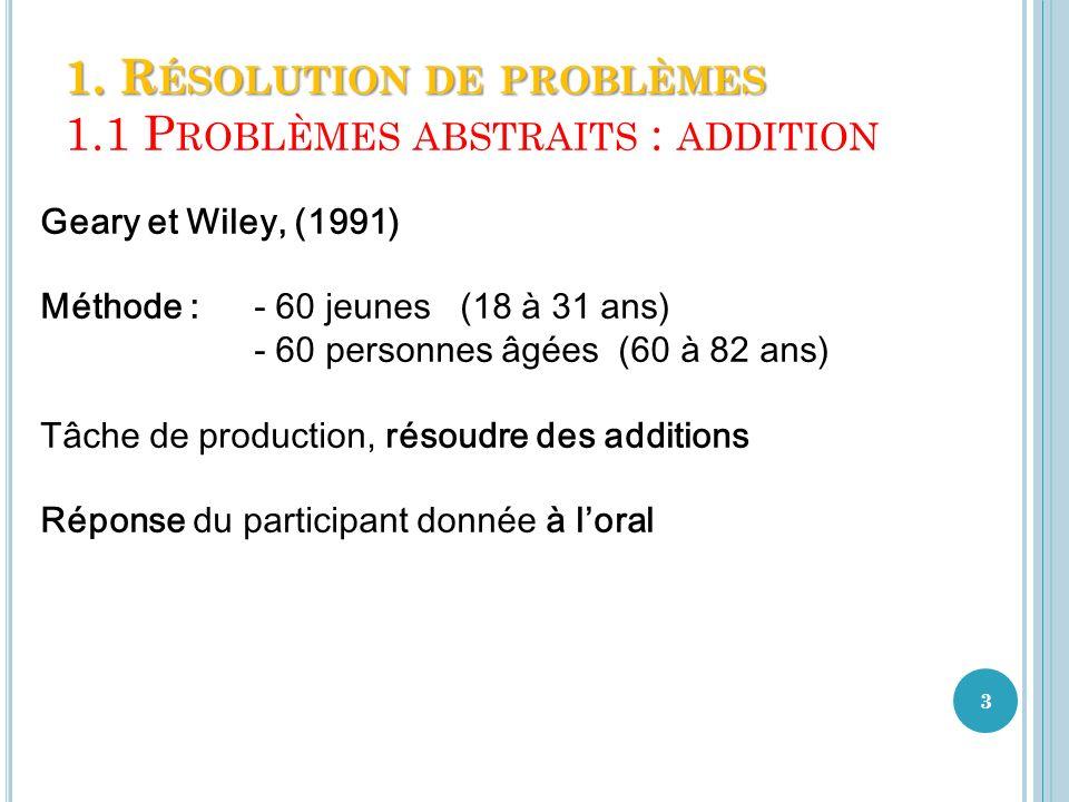 1. R ÉSOLUTION DE PROBLÈMES 1. R ÉSOLUTION DE PROBLÈMES 1.1 P ROBLÈMES ABSTRAITS : ADDITION Geary et Wiley, (1991) Méthode : - 60 jeunes (18 à 31 ans)