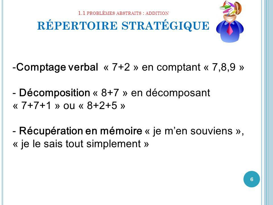1.1 PROBLÈMES ABSTRAITS : ADDITION RÉPERTOIRE STRATÉGIQUE -Comptage verbal « 7+2 » en comptant « 7,8,9 » - Décomposition « 8+7 » en décomposant « 7+7+