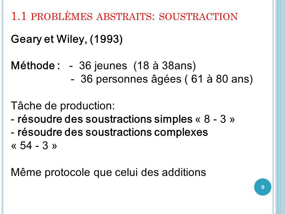 1.1 PROBLÈMES ABSTRAITS : SOUSTRACTION 9 Geary et Wiley, (1993) Méthode : - 36 jeunes (18 à 38ans) - 36 personnes âgées ( 61 à 80 ans) Tâche de produc