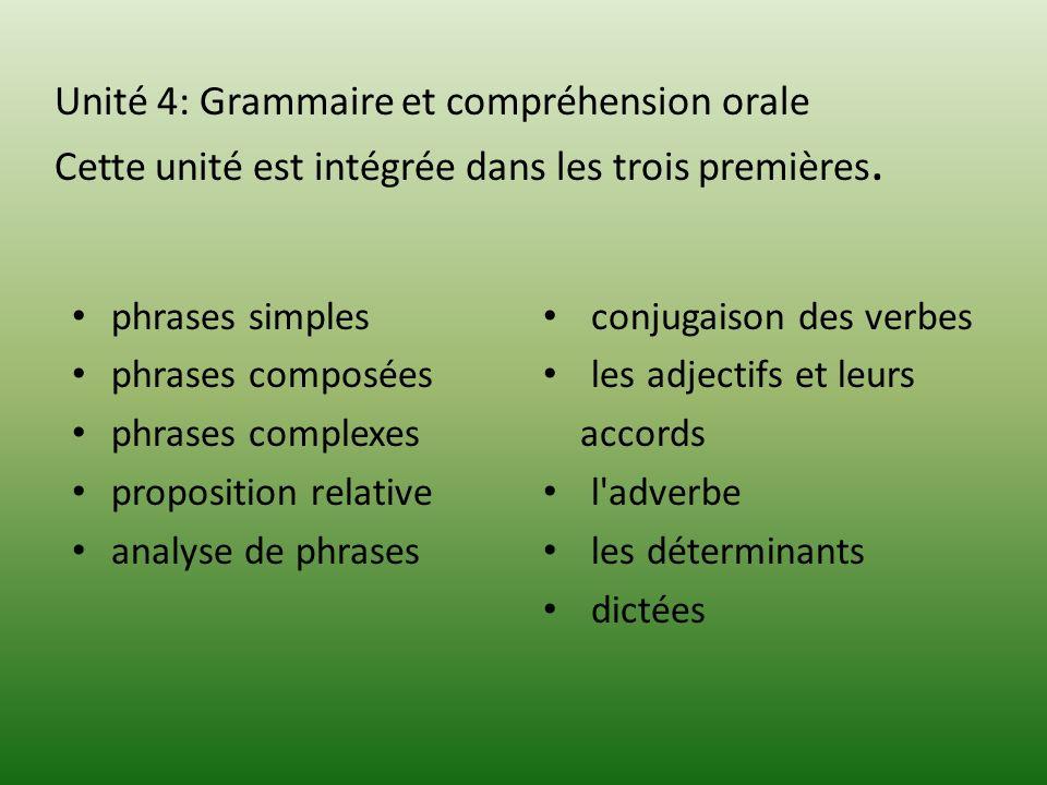 Unité 4: Grammaire et compréhension orale Cette unité est intégrée dans les trois premières. phrases simples phrases composées phrases complexes propo