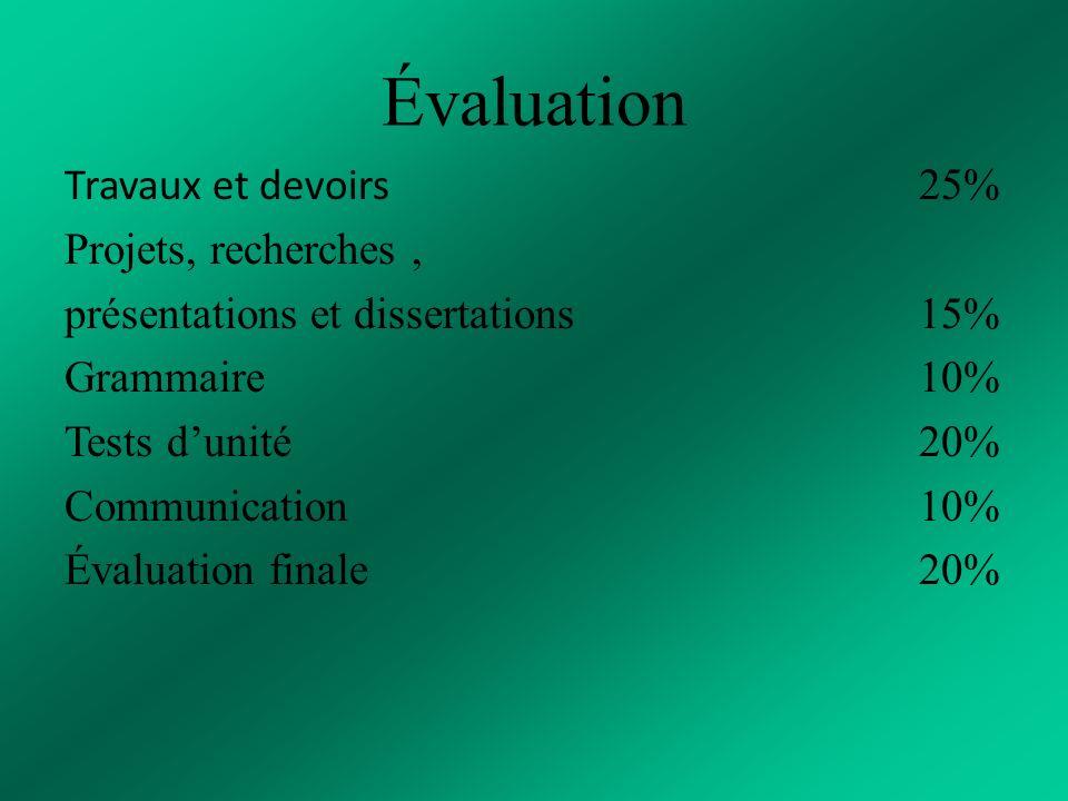 Évaluation Travaux et devoirs 25% Projets, recherches, présentations et dissertations15% Grammaire10% Tests dunité20% Communication10% Évaluation fina
