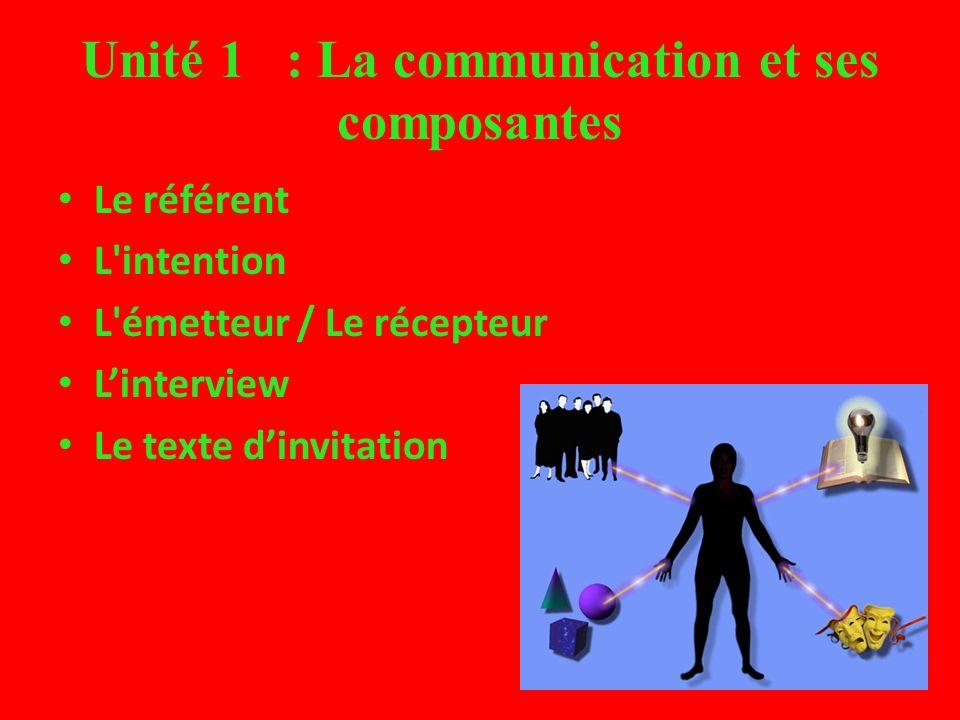 Unité 1 : La communication et ses composantes Le référent L'intention L'émetteur / Le récepteur Linterview Le texte dinvitation