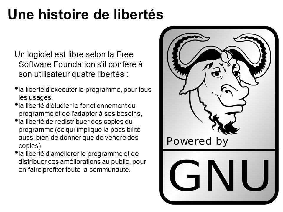 Un logiciel est libre selon la Free Software Foundation s'il confère à son utilisateur quatre libertés : la liberté d'exécuter le programme, pour tous