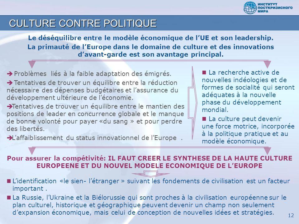 CULTURE CONTRE POLITIQUE Pour assurer la compétivité: IL FAUT CREER LE SYNTHESE DE LA HAUTE CULTURE EUROPEENE ET DU NOUVEL MODELE ECONOMIQUE DE LEUROP