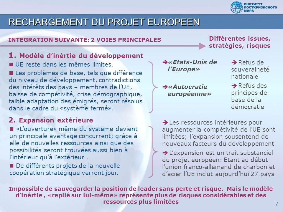 RECHARGEMENT DU PROJET EUROPEEN 1. Modèle dinértie du développement INTEGRATION SUIVANTE: 2 VOIES PRINCIPALES Différentes issues, stratégies, risques