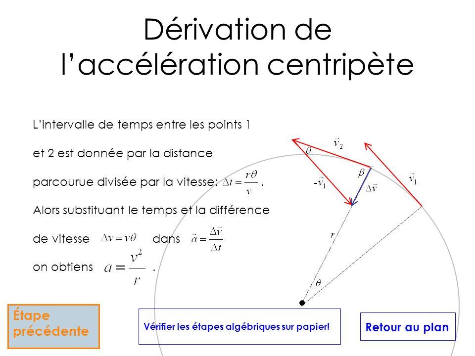 Lintervalle de temps entre les points 1 et 2 est donnée par la distance parcourue divisée par la vitesse:. Alors substituant le temps et la différence