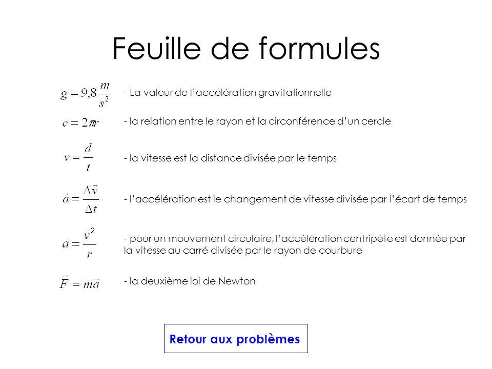 Feuille de formules - la vitesse est la distance divisée par le temps - laccélération est le changement de vitesse divisée par lécart de temps - pour