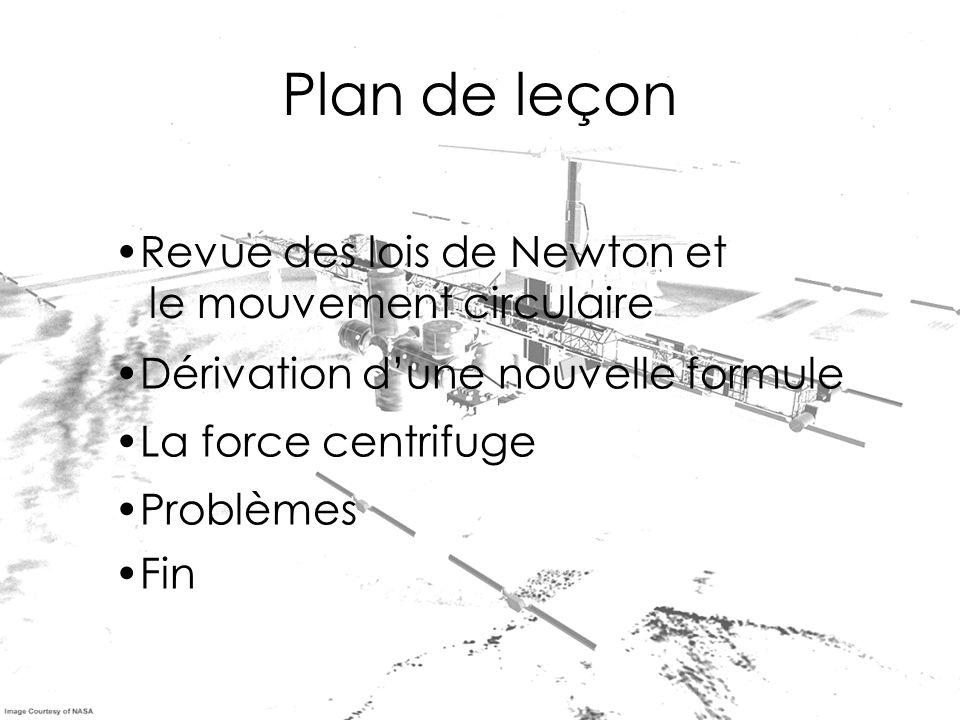 Plan de leçon La force centrifuge Problèmes Dérivation dune nouvelle formule Fin Revue des lois de Newton et le mouvement circulaire