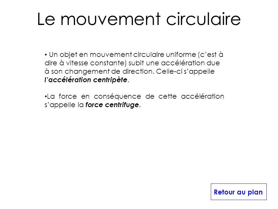 Le mouvement circulaire Un objet en mouvement circulaire uniforme (cest à dire à vitesse constante) subit une accélération due à son changement de dir