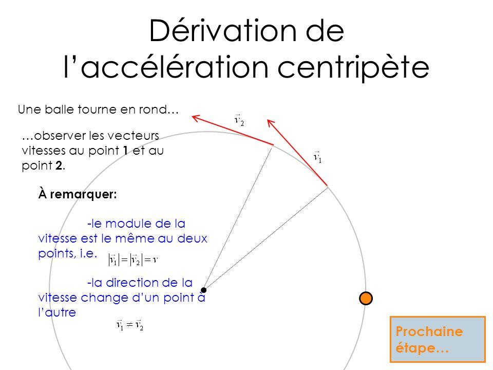 Dérivation de laccélération centripète Une balle tourne en rond… …observer les vecteurs vitesses au point 1 et au point 2. À remarquer: -le module de