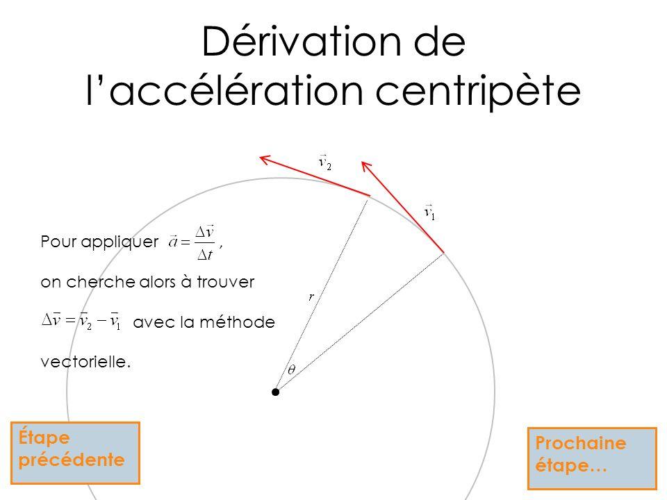 Dérivation de laccélération centripète Pour appliquer, on cherche alors à trouver avec la méthode vectorielle. Prochaine étape… Étape précédente
