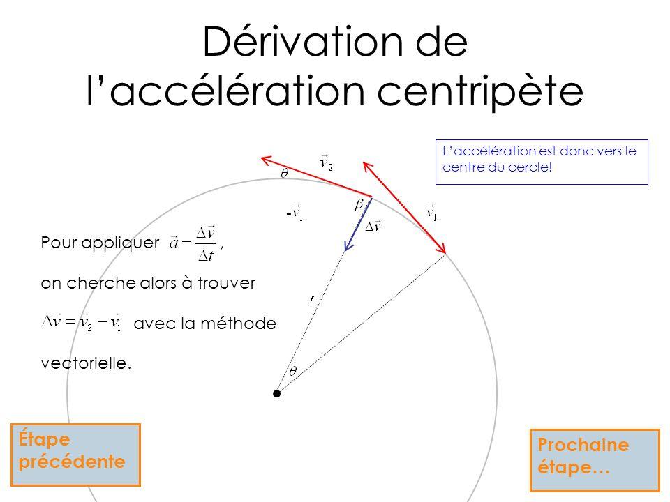 Dérivation de laccélération centripète Pour appliquer, on cherche alors à trouver avec la méthode vectorielle. Prochaine étape… - Étape précédente Lac