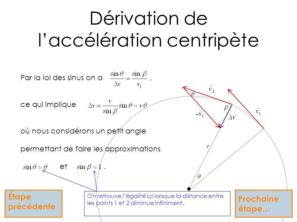 Par la loi des sinus on a, ce qui implique où nous considérons un petit angle permettant de faire les approximations et. Dérivation de laccélération c