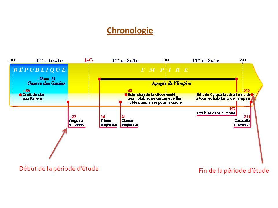 Chronologie Début de la période détude Fin de la période détude