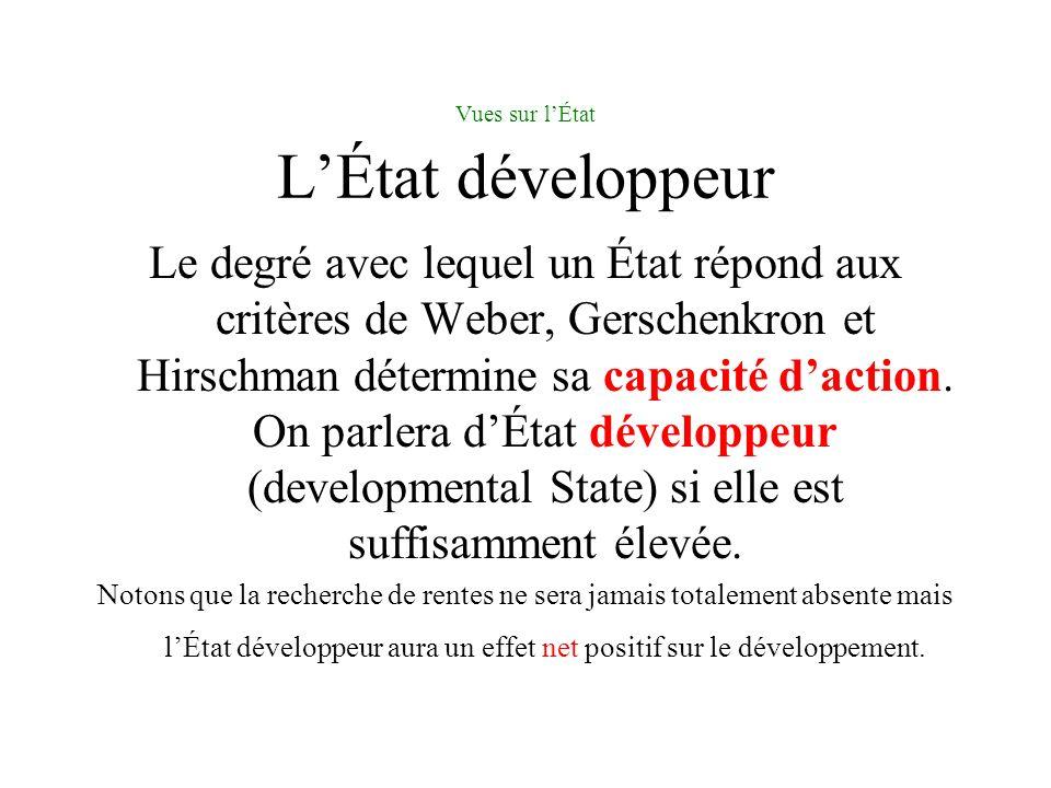 Vues sur lÉtat LÉtat développeur Le degré avec lequel un État répond aux critères de Weber, Gerschenkron et Hirschman détermine sa capacité daction.