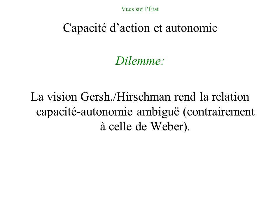 Vues sur lÉtat Capacité daction et autonomie Dilemme: La vision Gersh./Hirschman rend la relation capacité-autonomie ambiguë (contrairement à celle de Weber).