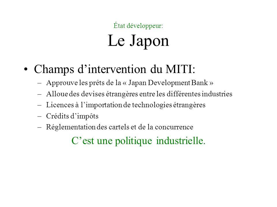 État développeur: Le Japon Champs dintervention du MITI: –Approuve les prêts de la « Japan Development Bank » –Alloue des devises étrangères entre les