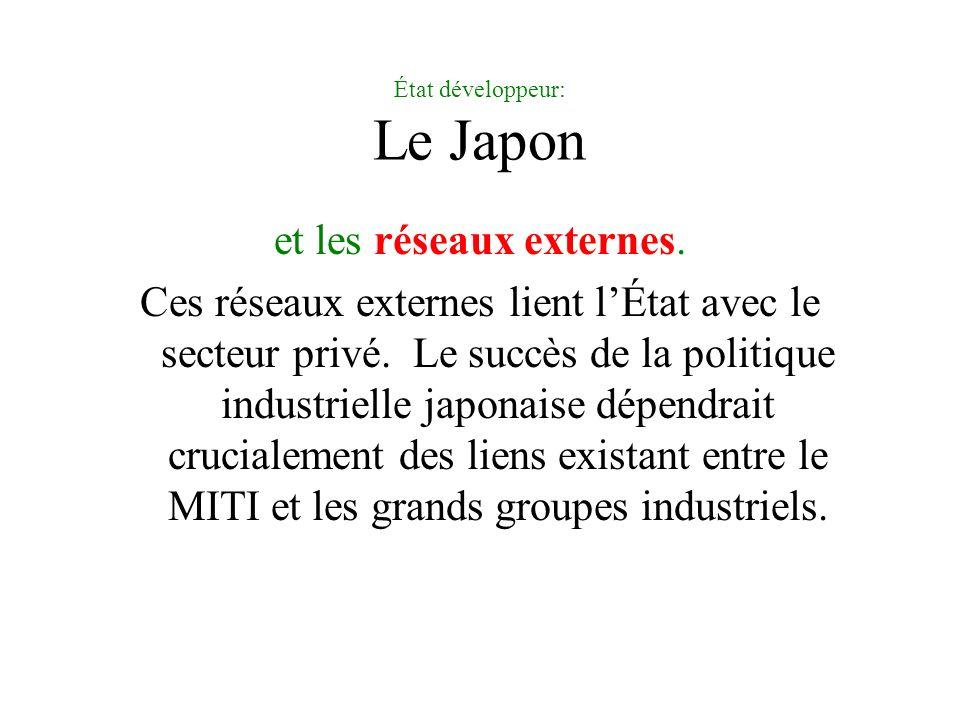 État développeur: Le Japon et les réseaux externes. Ces réseaux externes lient lÉtat avec le secteur privé. Le succès de la politique industrielle jap