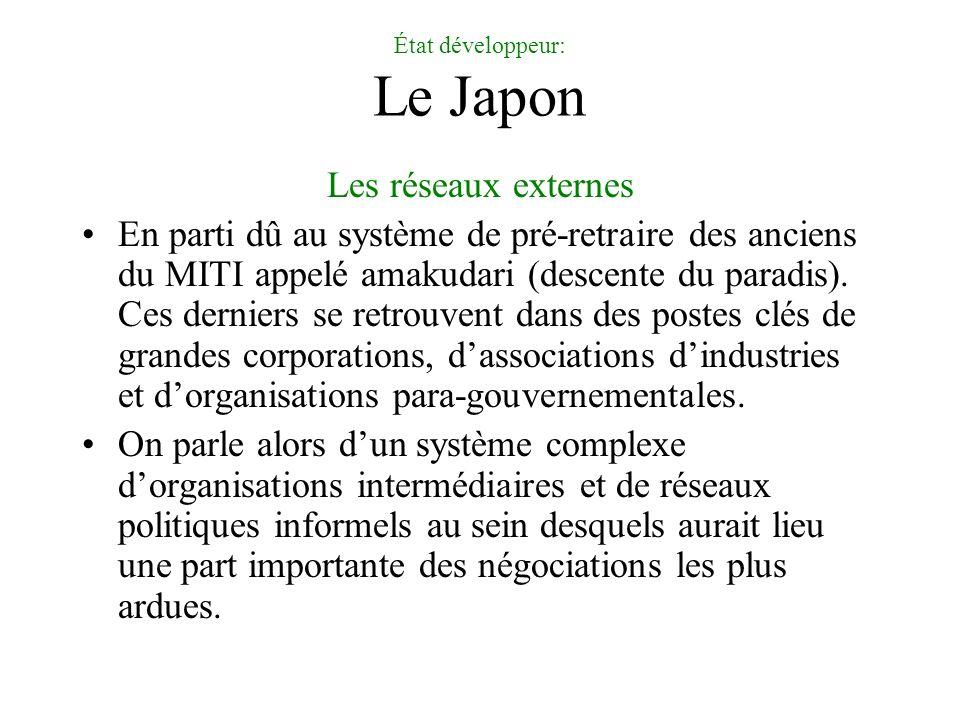 État développeur: Le Japon Les réseaux externes En parti dû au système de pré-retraire des anciens du MITI appelé amakudari (descente du paradis). Ces